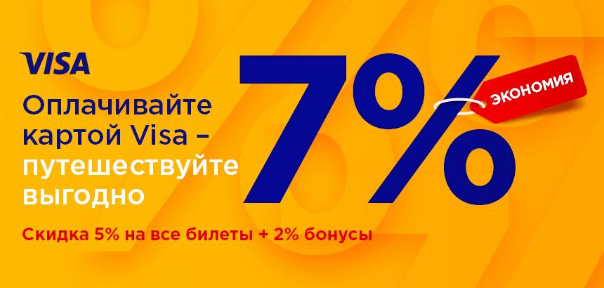 Visa_saving